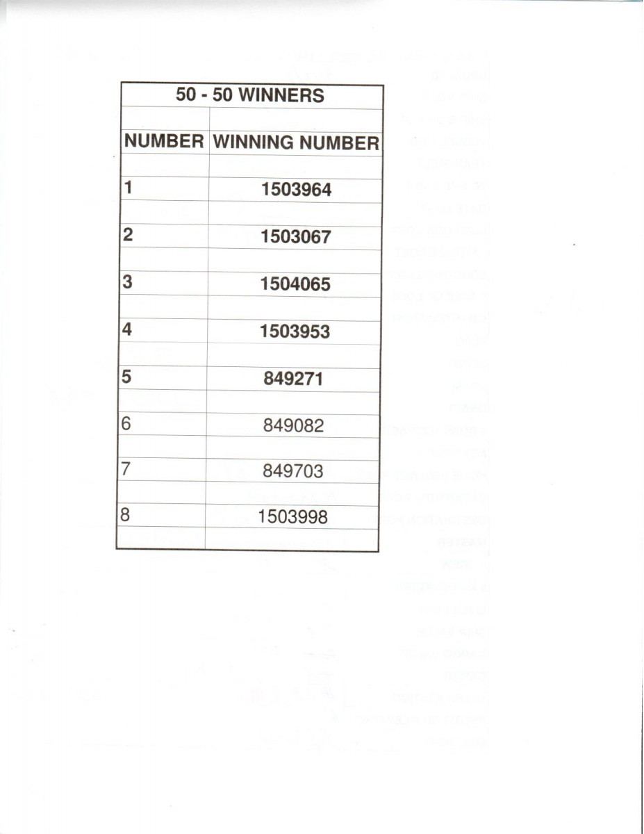 Winning Numbers From The 2016 Fundraiser New Jersey Maritime Museum Kobelco Sk210 Wiring Diagram 50 Winners In